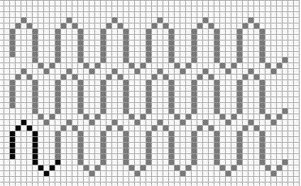 Det sorte er selve mønsterrapporten.